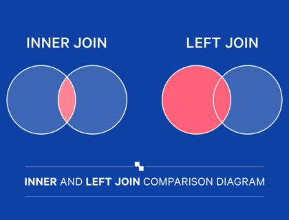 INNER and LEFT JOIN comparison diagram